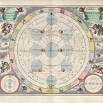 Atlas Coelestis Harmonia Macrocosmica 19