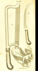 This image is taken from Page 454 of The operations in surgery ... (Medical Heritage Library, Inc.) Tags: general surgery wellcomelibrary ukmhl medicalheritagelibrary europeanlibraries date1781 idb28762058