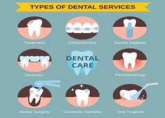 types of dental servises (TopJaipurDentist) Tags: dental clinic service treatment dentistry orthodontics oral hygiene implant dentures periodontology surgery tooth icon health human extraction medical stomatology teeth interface concept vector braces symbol tools crown whitening supplies graphic flat medicine infographic mouthwash care design plaque orthodontic mouth set filling instrument caries bridge gum gingival bestdentistinjaipur dentalhospitalinjaipur best jaipur dorwal hospital vaishali nagar dentist famous