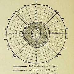 hypnotism image