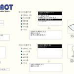 点字と触図による歯科医療情報提供システムの写真