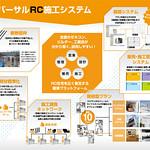 鉄筋コンクリート住宅施工システムの写真