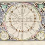 Atlas Coelestis Harmonia Macrocosmica 17