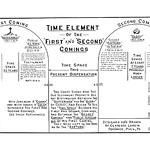 Clarence Larkin Charts(3)