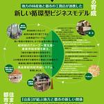 木材の生産・流通システムの写真