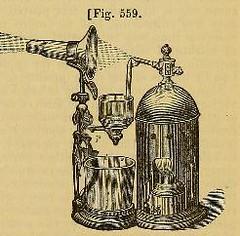 procedures image