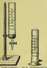 This image is taken from Page 71 of British dairy-farming to which is added a description of the chief continental systems (Medical Heritage Library, Inc.) Tags: dairying wellcomelibrary ukmhl medicalheritagelibrary europeanlibraries date1885 idb2808228x