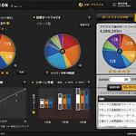 資産設計アドバイスツールの写真