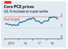 The Economist_2018_12_15_pic02 (thole11) Tags: chart line economist
