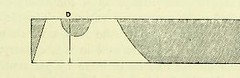 This image is taken from Page 681 of A treatise on the origin, nature, and varieties of wine : being a complete manual of viticulture and oenology/ by J.L.W. Thudichum and August Dupre (Medical Heritage Library, Inc.) Tags: wine making viticulture rcpedinburgh ukmhl medicalheritagelibrary europeanlibraries date1872 idb2198783x
