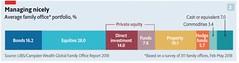 The Economist_2018_12_15_pic05 (thole11) Tags: chart bar economist