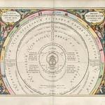 Atlas Coelestis Harmonia Macrocosmica 10
