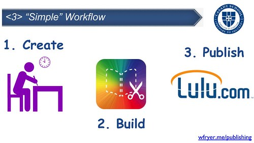 Book Publishing Workflow by Wesley Fryer, on Flickr