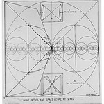 Walter Russell Chart (9)