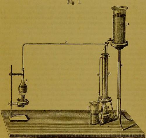This image is taken from Page 89 of Die gerichtlich-chemische Ermittelung von Giften in Nahrungsmitteln, Luftgemischen, Speiseresten, KéÃÂrpertheilen, etc. [electronic resource]