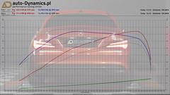 MERCEDES_BENZ_CLA45_AMG_117_TUNING_AUTODYNAMICSPL_003 (auto-Dynamics.pl [Performance Tuning Center]) Tags: mb mercedes benz cla 45 amg cla45 c117 117 daehler dahler dähler ecu chip power performance tuning box module chiptuning części akcesoria modyfikacje autodynamicspl center polska poland warszawa warsaw ad szafirowa wawer