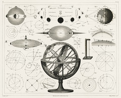 Bolder-Atlas by Brockhaus, printed in 1849, an antique drawing of vintage astrological spheres and charts and diagrams. Digitally enhanced from our own original lithograph. (Free Public Domain Illustrations by rawpixel) Tags: otherkeywords antique armillary art artillery asteroid astral astrolabe astrology astronomical astronomy atlas bolder brockhaus celestial circle cosmology cosmos definition diagram discovery drawing equipment galactic galaxy globe horoscope illustrated illustration lithograph old orbit orbiting planet plate print printed retro science scientific sky solar solarsystem space sphere spherical sun system vintage zodiac