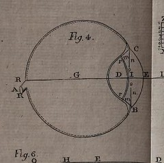 This image is taken from Page 50 of A complete physico-medical and chirurgical treatise on the human eye (Medical Heritage Library, Inc.) Tags: ear eye wellcomelibrary ukmhl medicalheritagelibrary europeanlibraries date1788 idb28766957