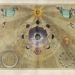 Atlas Coelestis Harmonia Macrocosmica 20
