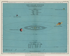 A colorful solar system chart from The Twentieth Century Atlas of Popular Astronomy (1908), by Thomas Heath BA (1861-1940). Digitally enhanced from our original chromolithographic plate. (Free Public Domain Illustrations by rawpixel) Tags: otherkeywords andromeda antique art astral astrology astronomical astronomy blue celestial chart chromolithograph cosmology cosmos definition defintion diagram drawing earth galactic galaxy illustrated illustration jupiter lithograph lithographs mars mercury moon neptune old orbit orbiting planet planets plate print printed prints retro saturn science scientific solar solarsystem space sun system uranus venus vintage