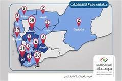 مرصد الحريات في اليمن: 144 انتهاكاً ضد الصحفيين خلال 2018 (nashwannews) Tags: الإعلامالاقتصادي الحوثيين الصحفيين اليمن تعز حضرموت صنعاء