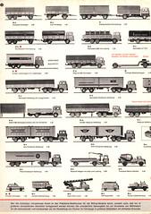 Wiking-1973-3 (adrianz toyz) Tags: wiking west germany berlin plastic models 187 ho 190 catalogue brochure list model adrianztoyz scale verkehrs modelle car bus truck lorry van 1973 prospekte