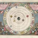 Atlas Coelestis Harmonia Macrocosmica 9
