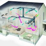 住宅環境システムの写真