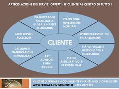 Presentazione-standard1 (vincenzoferrara40) Tags: investimenti finanza servizi risparmio soldi assicurazioni
