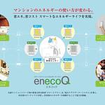 エネルギーマネジメントシステムの写真