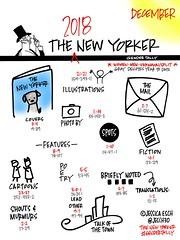 2018 New Yorker Gender Tally: December (jeschnotes) Tags: fem2 gender thenewyorker jessicaesch esch genderavenger media mediastudies tally newyorker womenwhodraw