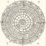 Walter Russell Chart (87)
