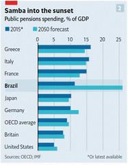The Economist_2018_12_15_pic14 (thole11) Tags: chart economist bar