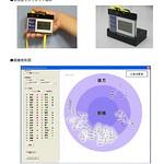 業務可視化システムの写真