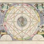 Atlas Coelestis Harmonia Macrocosmica 16