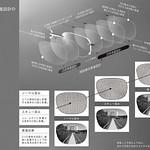 眼鏡用レンズの写真