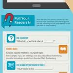 Infographics : los secretos de un contenido que cautiva thumbnail