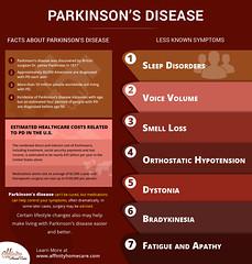 Facts About Parkinson's Disease (Sofia Foxx) Tags: homehealthcare parkinsonshealthcare homecare